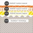 Tempur Sensation Supreme 180cm SuperKing Mattress