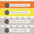 Tempur Sensation Lux 90x200cm Single Mattress